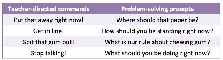 8 ways to redirect off-task behavior without stopping your lesson: using questions that prompt kids to self-correct